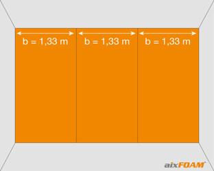 Um den Wandumfang zu ermitteln, addieren wir die doppelte Höhe zur doppelten Breite der Wand.