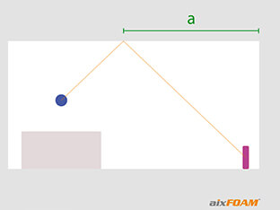 Kotiteatterin sivunäkymästä määritetään piirtämällä katossa oleva heijastumiskohta.