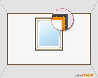 Auf Gehrung geschnittene Profile an den Ecken einer Unterkonstruktion um ein Fenster
