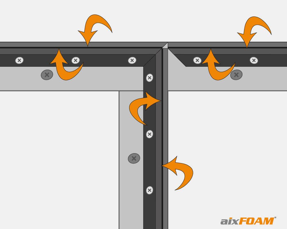 Croquis: Les profils coupés en onglet sur les segments de mur adjacents peuvent accueillir le tissu des deux côtés.
