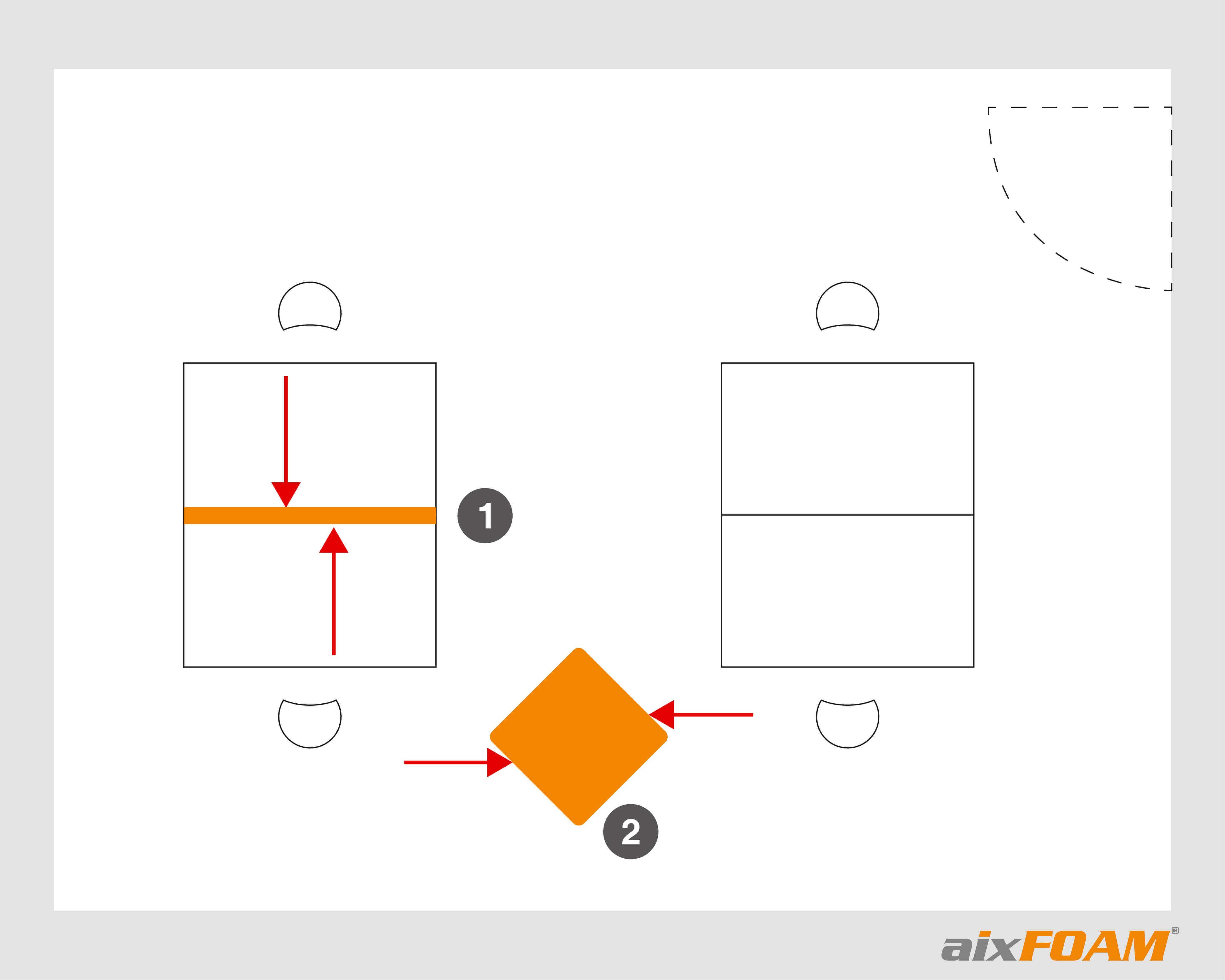 Vastakkain olevien työpisteiden pöytien väliin asetetut väliseinät (1) sekä akustiikkapylväs (2) vaimentavat suoraan tulevaa ääntä.