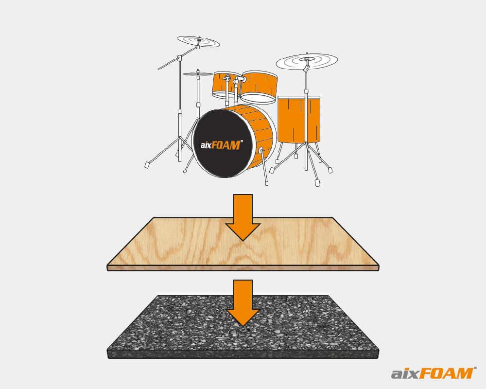 Der Bau eines Podests mit Schwerschaum zum Entkoppeln eines Schlagzeugs
