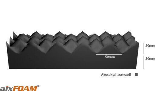SH002 Noppenschaum mit 30 mm Basis und 30 mm Noppenprofil