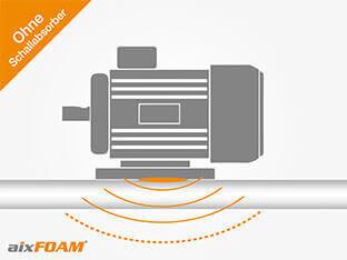 Machine sans isolation acoustique/ insonorisation: Le son est conduit directement dans le sol et se propage dans les pièces adjacentes.
